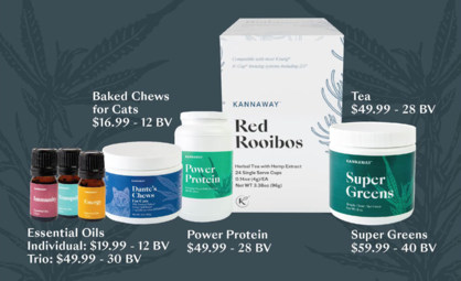 Take Advantage of Discounted Pricing on Your Favorite Kannaway Products
