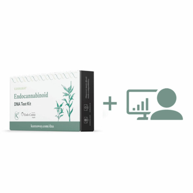 Endocannabinoid DNA Test Kit with Lab Results
